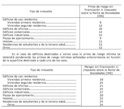 TABLA TASACION EN MADRID TASITE 06